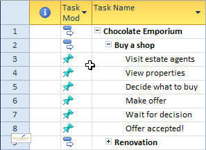 Manually scheduled tasks in Microsoft Project 2010
