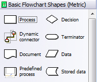Original flowchart shapes