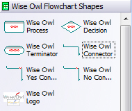 Customised Wise Owl flowchart shapes