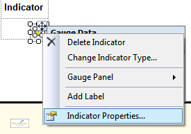 Changing an indicator properties