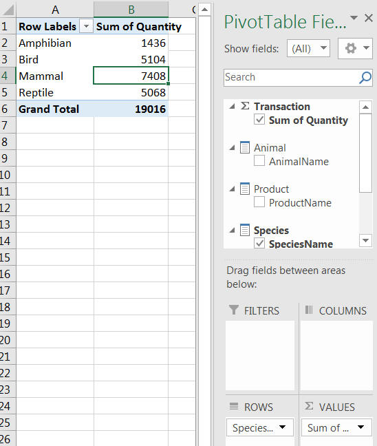 Tabular pivot table