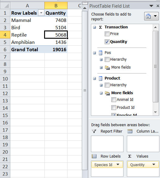 Multi-dimensional pivot table