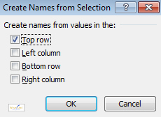 The Create Names dialog box