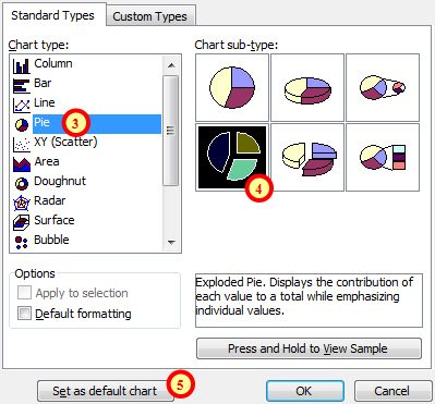 Changing the default chart type in Excel 2003