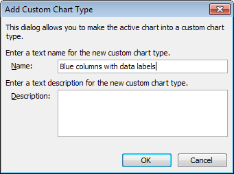 Naming a custom chart type