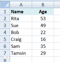 List of names with ages