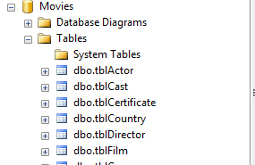 Imported into SQL Server database