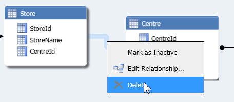 Deleting a relationship