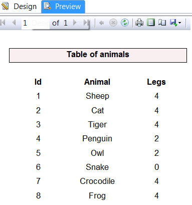 Table of animals