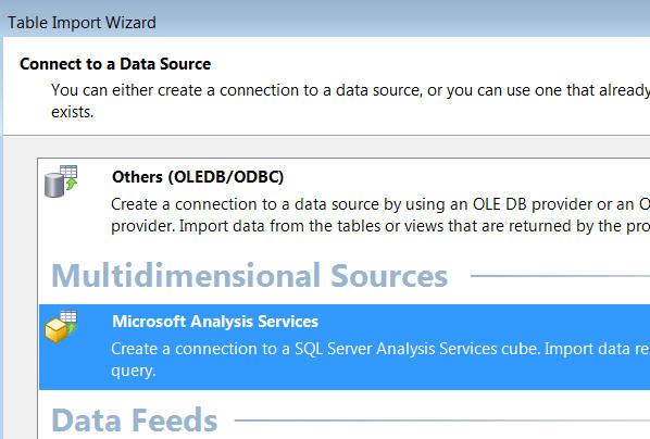 Microsoft SSAS data source