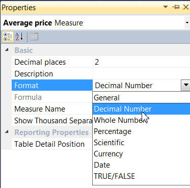 Measure format property