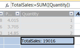Total sales measure