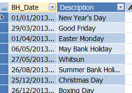 Imported table of bank holidays