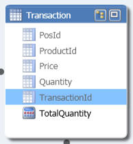 Hidden Transaction id column