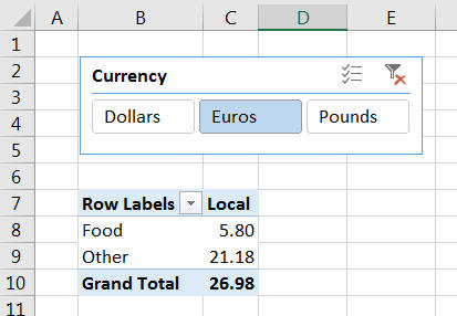 Slicer for currency rate