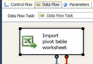 The Excel source