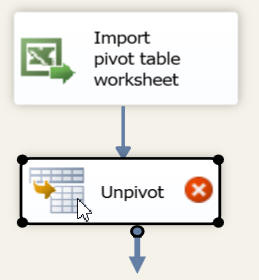 Editing the Unpivot transform