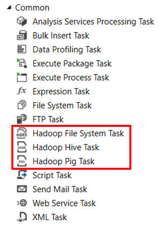 New Hadoop tasks