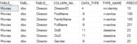Columns in table