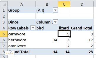 Sample pivot table