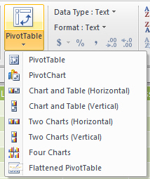 Inserting pivot table