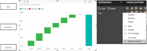 Bookmarks dynamic charts