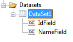 The dataset with field names