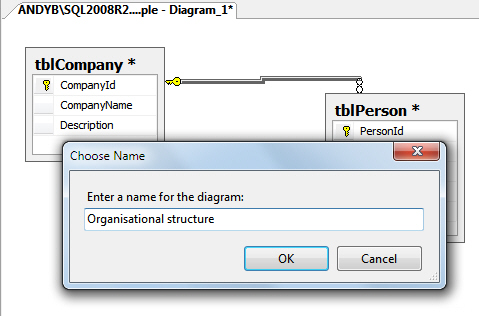 Naming a database diagram
