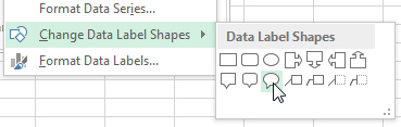 Data label shapes