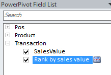 Rank by sales value