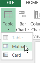 Table matrix or card