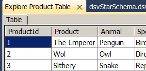 Only the Table tab appears when you explore view SSAS 2012