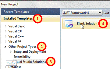 Diagram of new solution dialog box