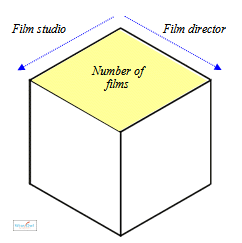 Diagram of cube with two dimensions