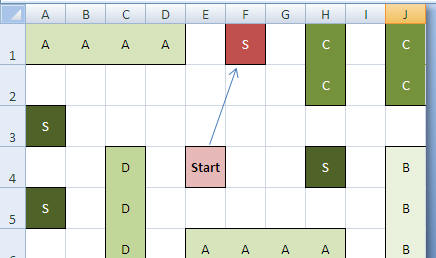 Excel VBA Macros exercise - Selecting cells (image 1)