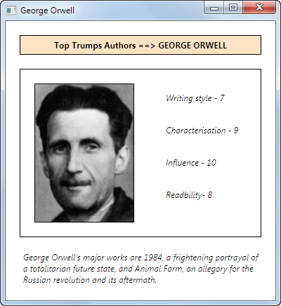 George Orwell's top trumps card