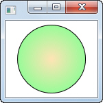 Coloured circle