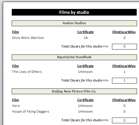 Report listing films by studio