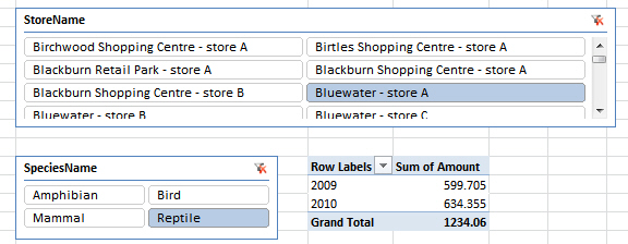 Pivot table checking data