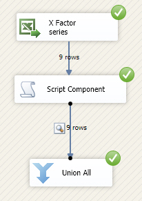 The data flow task with script