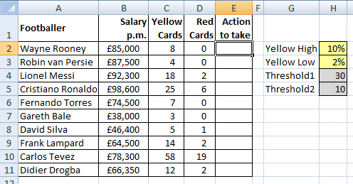Footballers card penalties worksheet without nested =IF