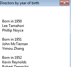 The directors by year of birth