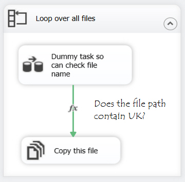 Package to loop over files