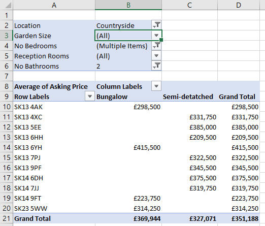 New Pivot Table