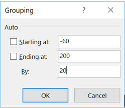 Grouping for a frequency pivot table